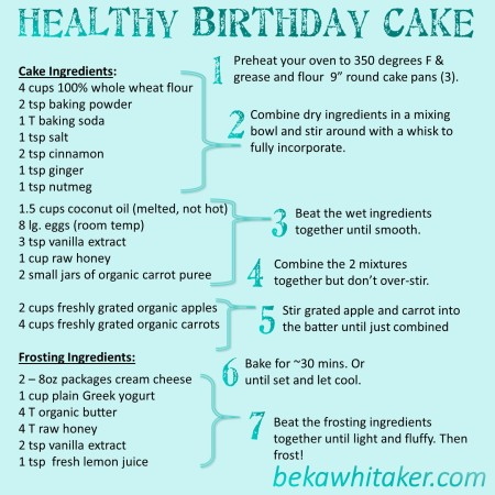 Healthy Toddler Birthday Cake recipe